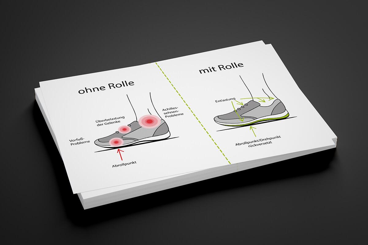 Orthopädie Grafische Darstellung von Schuhen auf weißem Hintergrund